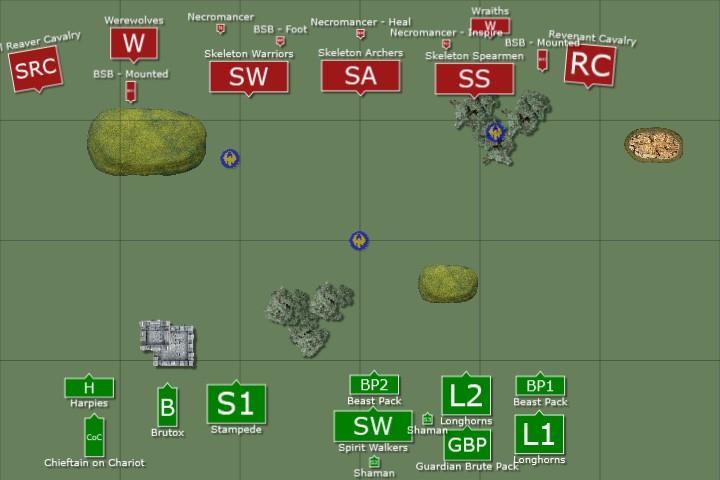 2-deployment