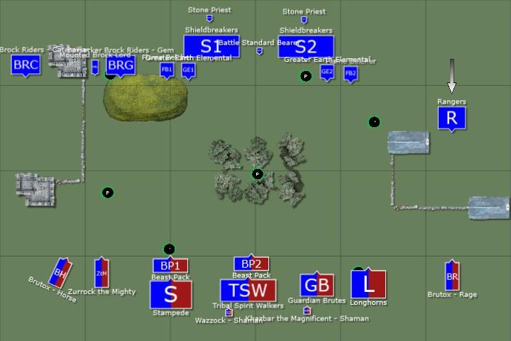 2 Deployment