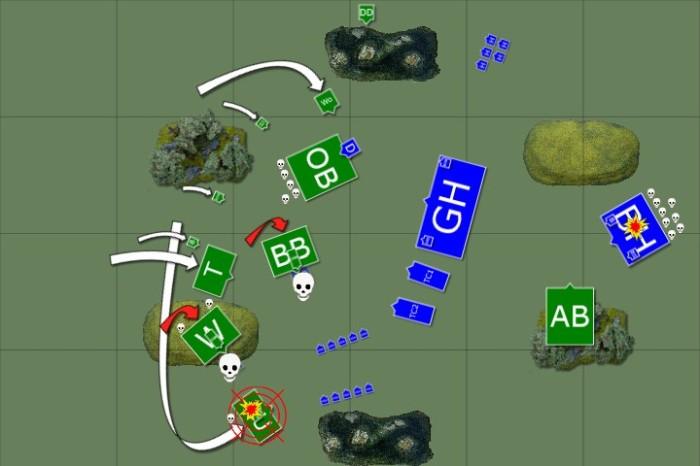 24a. Turn 4 - Orcs