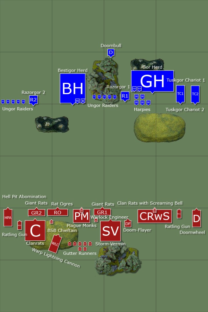 2. Deployment