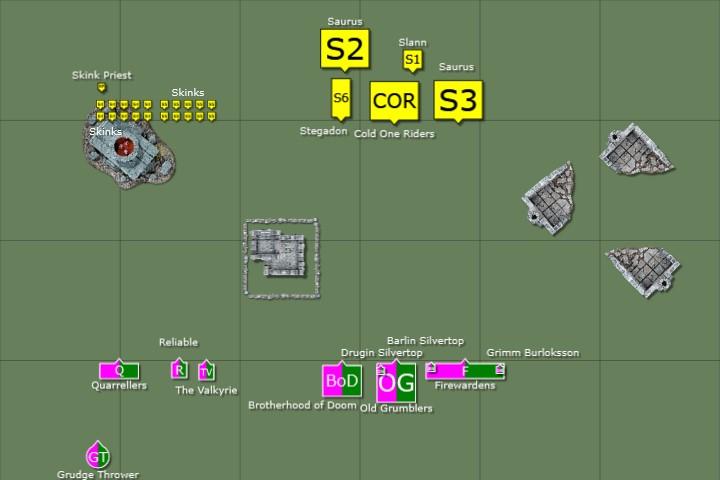 .2 Deployment